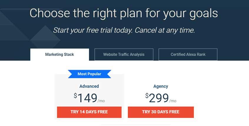 Alexa Prices