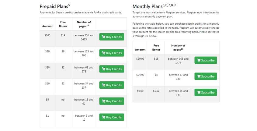 Plagium Prices