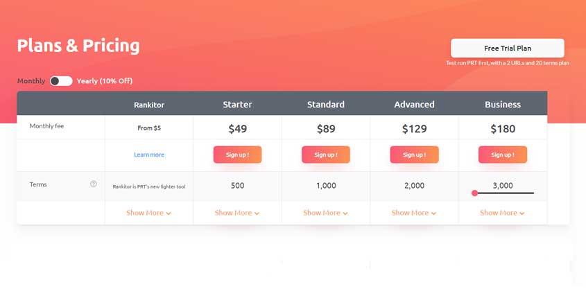 ProRank Tracker Prices