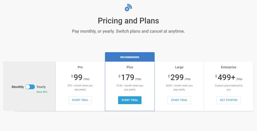 BuzzSumo Prices