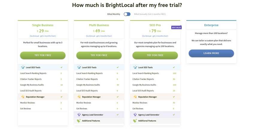 BrightLocal Prices