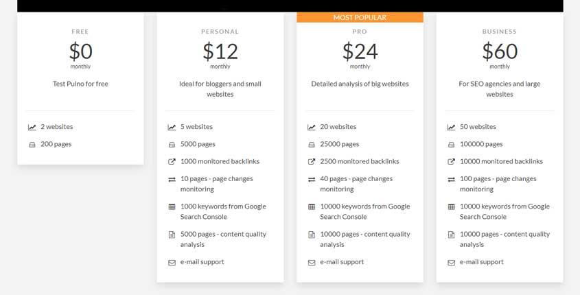 Pulno Prices