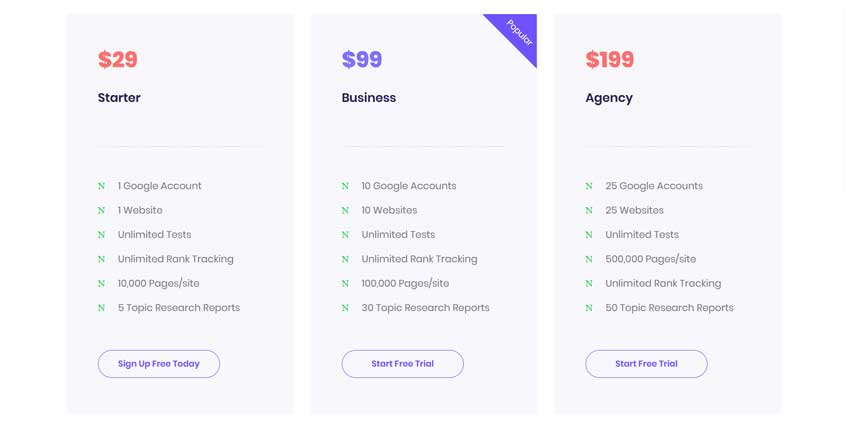 SEO Scout Prices