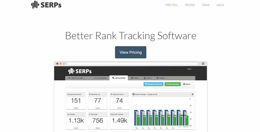 SERPs Tool